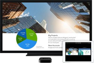 iOS 8 bringing peer-to-peer AirPlay from iPhone, iPad, iPod touch to Apple TV without WiFi