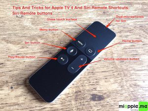 Apple TV 4_Siri Remote Buttons